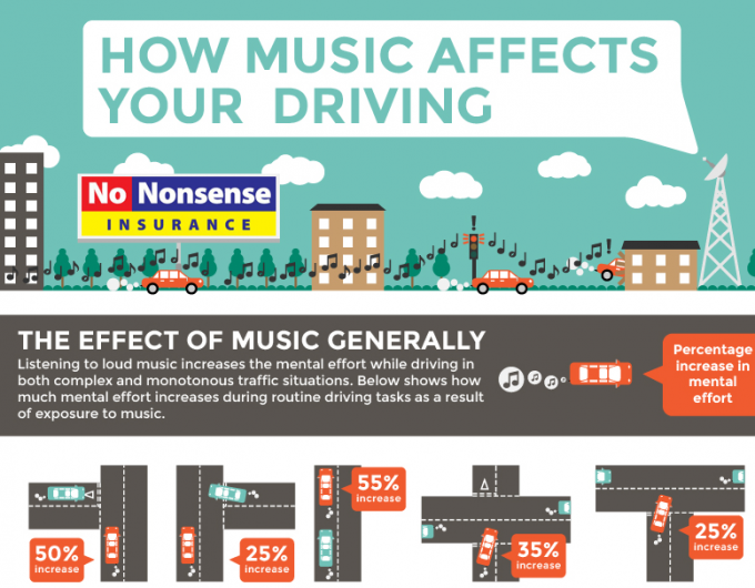 how-music-affects-driving-infographic