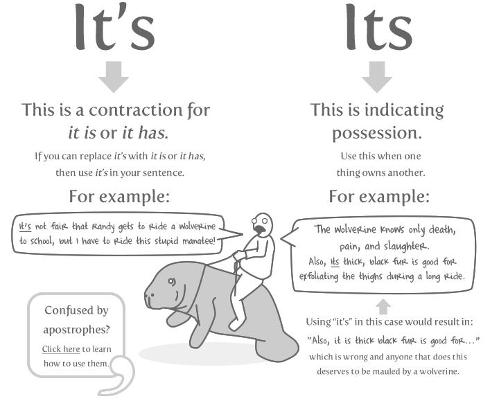 it vs it's