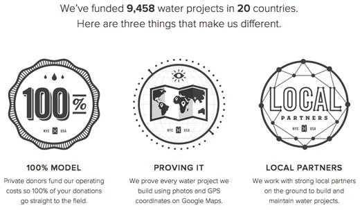 marketing-lessons-from-charitywater