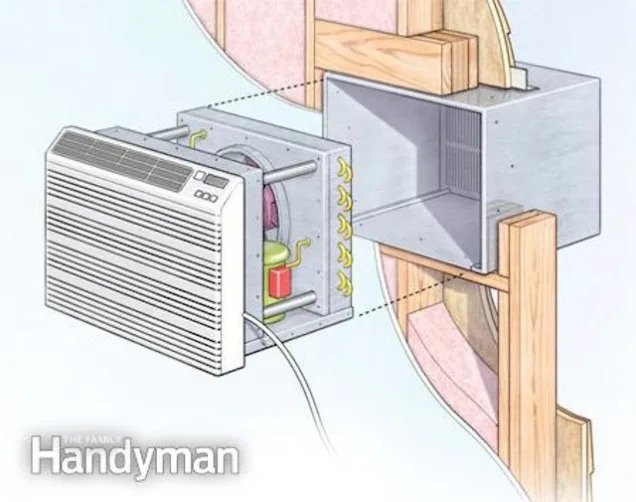 no-central-ac-no-problem-six-ways-to-keep-your-home