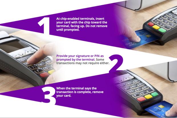 pin_and_chip-credit-cards-losing-vs-digital-wallet