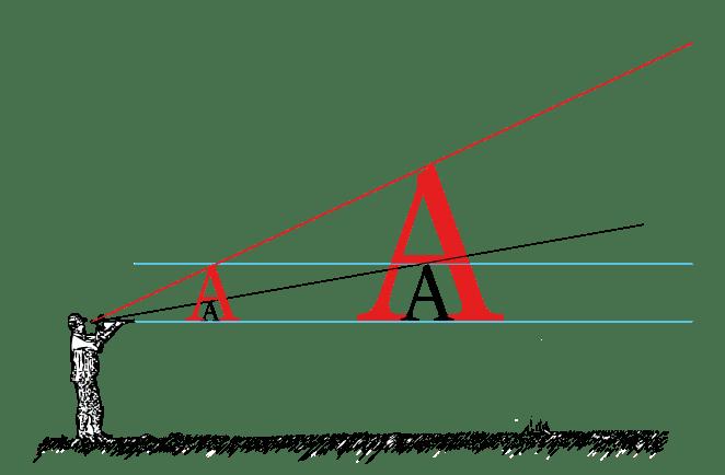 responsive-typography-perspective