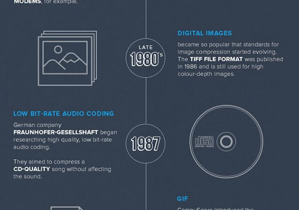 the-history-of-data-compression_546d4087a9105