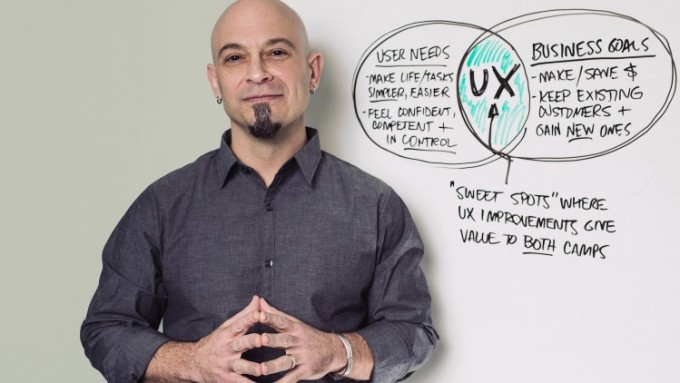 ux-web-design-master-course-strategy
