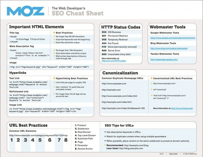 The Web Developer's SEO Cheat Sheet 2.0