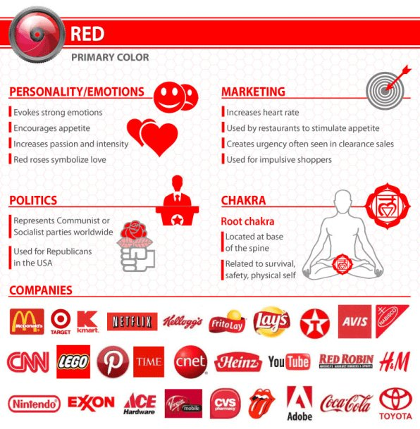what-your-logos-color-says-about-your-company-infographic