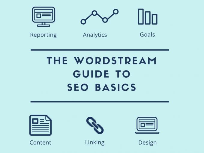 wordstream-seo-basics-guide